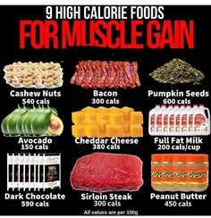 Forget About Counting Calories - Eat Nutrient Dense Foods, Forget About Counting Calories - Eat Nutrient Dense Foods 9 High-Calorie Foods! 6 calorie-filled foods that'll make eating enough a breeze. Food To Gain Muscle, Muscle Building Foods, Muscle Food, Build Muscle, Muscle Men, Vegan Muscle, Muscle Girls, Food For Muscle Growth, Lean Muscle Meal Plan