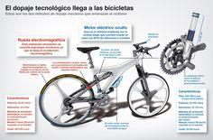 """Bicicletas """"dopadas"""" #infografía"""