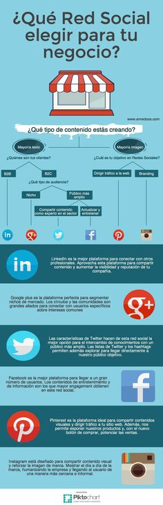 Escoger la red social adecuada para tu negocio #redessociales #socialmedia #marketing