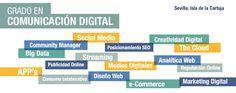 Resultado de imagen para  comunicacion digital