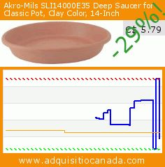 Akro-Mils SLI14000E35 Deep Saucer for Classic Pot, Clay Color, 14-Inch (Lawn & Patio). Drop 55%! Current price C$ 5.79, the previous price was C$ 12.94. https://www.adquisitiocanada.com/akro-mils/akro-mils-classic-clay-1