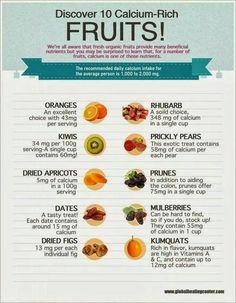 Good fruits