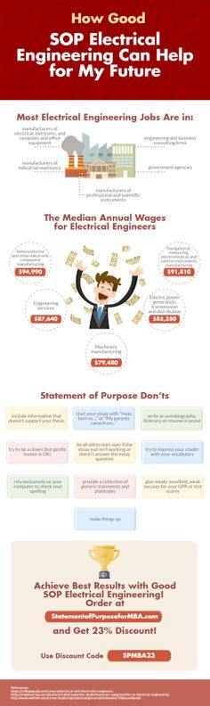 If you have no time to write a statement of purpose of the MBA - best of 8 statement of purpose format