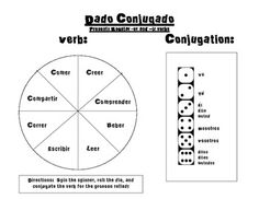 Spanish Verb Conjugation Game- Regular Present -Er -Ir Verbs