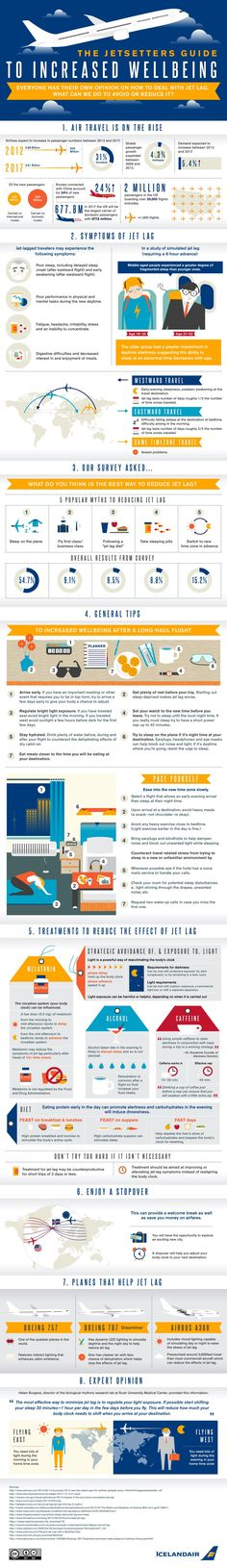Jet lag can baffle the best of us. Check out this infographic from Iceland Air about ways to get over jet lag fast. Travel Info, Packing Tips For Travel, Travel Advice, Travel Essentials, Budget Travel, Travel Hacks, Air Travel, Europe Packing, Traveling Europe