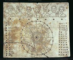 Calendario astrologico lunare che presenta, in alto, i busti dei sette corpi celesti connessi ai giorni della settimana: Saturno, Sole, Luna, Marte, Mercurio, Giove e Venere. Al centro, una circonferenza divisa in 12 parti, al cui interno è raffigurato un segno zodiacale con l'iniziale del nome latino.