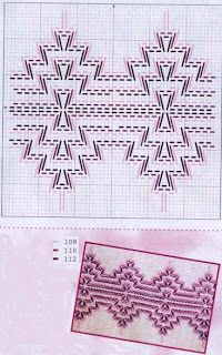Thrilling Designing Your Own Cross Stitch Embroidery Patterns Ideas. Exhilarating Designing Your Own Cross Stitch Embroidery Patterns Ideas. Swedish Embroidery, Hardanger Embroidery, Cross Stitch Embroidery, Embroidery Patterns, Hand Embroidery, Needlepoint Stitches, Needlework, Cross Stitches, Cross Stitch Designs