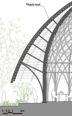 Gallery of Diamond Island Community Center / Vo Trong Nghia Architects - 20 - Gallery – Diamond Island Community Center / Vo Trong Nghia Architects – 20 - Parametric Architecture, Bamboo Architecture, Architecture Drawings, Sustainable Architecture, Architecture Details, Interior Architecture, Architecture Magazines, Dome Structure, Bamboo Structure