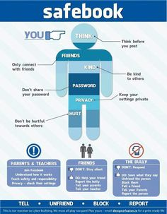 Safebook: an infographic which covers some of the key areas that users need to consider when using social networking sites safely and responsibly.