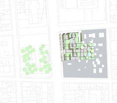Nuevas vivienda / Antiguo contexto