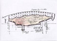 concept section of croquis para pensar, renzo piano Concert Hall Architecture, Auditorium Architecture, Auditorium Design, Famous Architecture, Architecture Drawings, Concept Architecture, Architecture Details, Sections Architecture, Theater Architecture