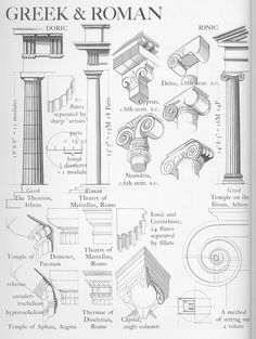 architecture roman art history antiquity ancient greek classical orders