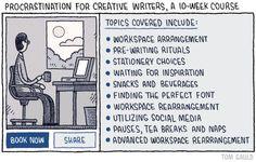 Procrastination for the writer