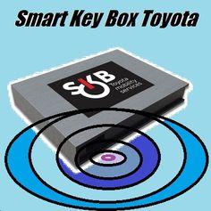 UNIVERSO NOKIA: Come aprire porte auto con smartphone: Smart Key B...