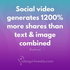 WOW - Social video generates 1200% more shares than text & image combined. (Via Brightcove)