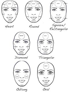 Contouring by face shape. I'm so tired of people trying to contour my already narrower forehead (I'm a diamond face). Contouring by face shape. I'm so tired of people trying to contour my already narrower forehead (I'm a diamond face). Face Contouring, Contour Makeup, Contouring And Highlighting, Skin Makeup, Contour Face, Contouring Tutorial, Contouring Guide, Contour Kit, Makeup Dupes