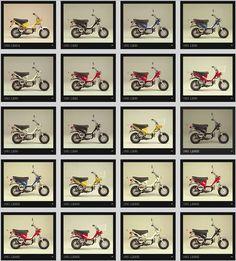 Yamaha Chappy | Mini4Temps.fr, le site des passionnés de Mini4Temps Honda et répliques.