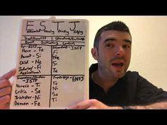 Who Are The ESTJs? - YouTube Estj, Infp, Psychology, Google, Youtube