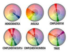 Na dúvida sobre a combinação de cores e roupas, facilitará muito se você conhecer as familias de cores e como combiná-las entre si.   P...