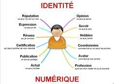 Identité numérique - Introduction