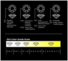 What Grading System Is Si Find Out   Diamonds  Diamond