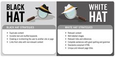 Glitzy Media, a digital marketing agency, explains the difference between White Hat SEO and Black Hat SEO. Contact at 1 855 634 8300 (Toll Free) for all kinds of Internet marketing services.