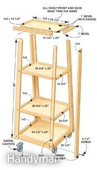 5 Swift Cool Tips: Woodworking Tools Table Plans Fine Woodworking Tools.Woodworking Tools Storage Drawers Woodworking Tools Diy How To Use.Woodworking Tools Homemade How To Make. Essential Woodworking Tools, Antique Woodworking Tools, Unique Woodworking, Woodworking Clamps, Woodworking Techniques, Woodworking Projects, Grizzly Woodworking, Antique Tools, Woodworking Videos