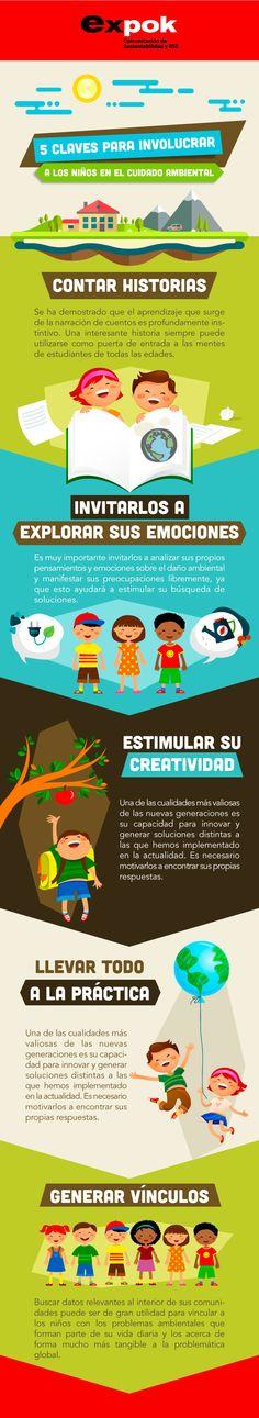 ¿Cómo lograr que los niños se involucren en la importancia de proteger el medio ambiente? A continuación consejos útiles en el proceso de formación de los nuevos guardianes del planeta. http://www.expoknews.com/5-claves-de-la-educacion-ambiental/