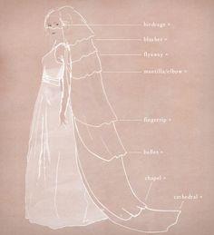 完美髮型的錦上添花 新娘頭紗挑選指南 | 美人計 | 妞新聞 niusnews