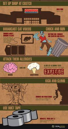 guide to zombie apocalypse survival
