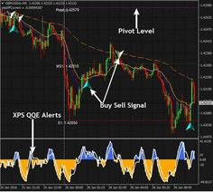 Download Free Forex XPS 7 Intraday Forex System