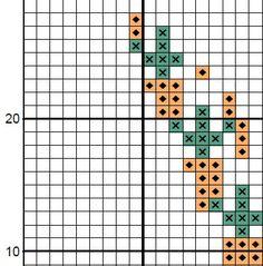 Rabbit cross stitch pattern bunny cross par ClimbingGoatDesigns