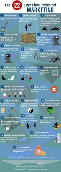 Las 22 leyes inmutables del marketing. Infografía en español. #CommunityManager