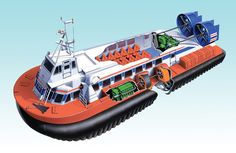 Hovercraft x-section.