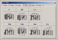 기타코드표 및 기타코드 프로그램 다운