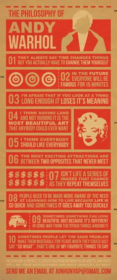 The Philosophy of Andy Warhol by Tim of One Plus Infinity.