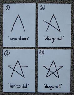 Démarche pour dessiner une étoile.