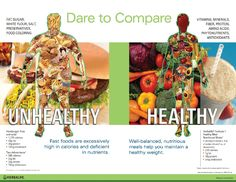 Dare to Compare....Which one are you?? Fact: 30% of how you age is determined by genes...70% of how you age is determined by your Diet.  Go to dfsnutritionmall.com Passcode is Liftoff and order today!!