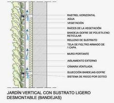 Resultado de imagem para jardim vertical cad