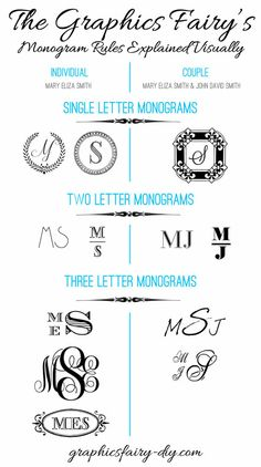 The Graphics Fairy - DIY: Tips & tricks for creating your own monogram