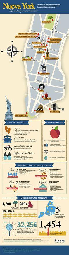 Infografía de Nueva York por Accorhotels