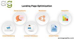 Landing Page Optimization http://www.acmegraphix.com  #SEOOptimization