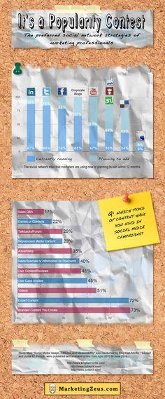 Qué redes sociales prefieren los profesionales del marketing #infografia #infographic #marketing