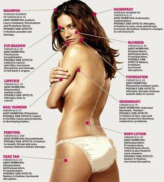 Women slather 515 chemicals on their body everyday!!