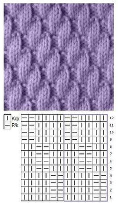 Baby Knitting Patterns Little Waves - Knitting Pattern - .- Baby Knitting Patterns Kleine Wellen – Strickmuster – (NewBorn Baby Stuff) Baby Knitting Patterns Little Waves – Knitting Patterns – - Baby Knitting Patterns, Knitting Stiches, Knitting Blogs, Knitting Charts, Lace Knitting, Knitting Designs, Baby Patterns, Stitch Patterns, Diy Crafts Knitting