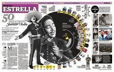 """Infografía: """"50 años sin Javier Solís"""", como siempre una doble página bellísima en el diario de Guatemala; Nuestro Diario, realizado por Nelson Xuyá y Antonio Fuentes."""