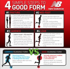 4 Steps to Good Running Form