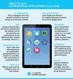 Ordi60 2015 : les nouvelles tablettes arrivent dans les collèges #Oise #EcoleNumerique