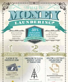 Callcredit+|+What+is+money+laundering?