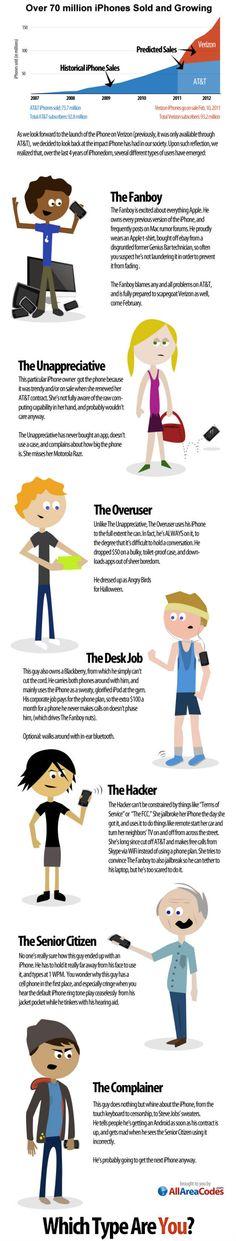 Os 7 tipos de donos de iphone